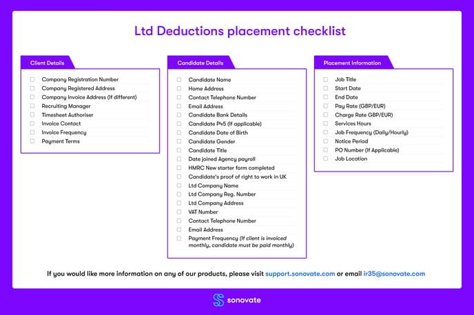 Ltd-placement-checklist-1